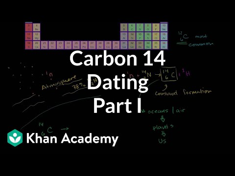 Equation for carbon dating