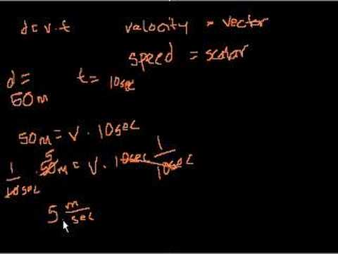 motion - Introduction to basic physics of motion. Introduces the concept of variable velocity/acceleration.