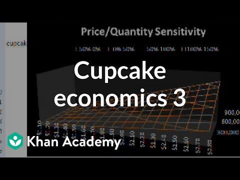 Cupcake-Ökonomie 3