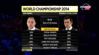 Ronnie O'Sullivan VS Joe Perry - 2014 World Snooker Championship R2 Frame 21-24