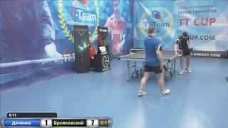 Дяченко В. vs Брояковский В.