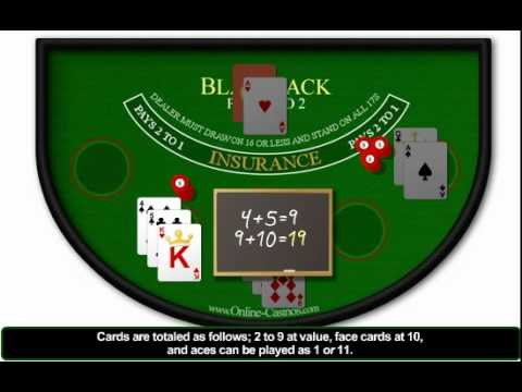 How to Play Blackjack 21 – Blackjack Rules & Tips