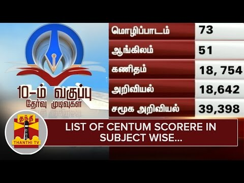 Tamil-Nadu-SSLC-Results--List-of-Centum-Scorers-in-Subject-Wise--Thanthi-TV