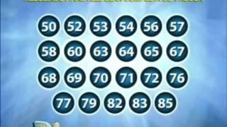 tele sena resultado Resultado Final Da Tele Sena De Páscoa - [SBT - 2011]