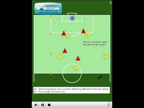 Soccer Drills - ProfessionalSoccerCoaching.com