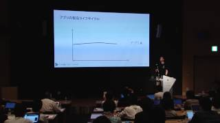 Google Play | Playtime Tokyo - Google モバイル広告 - 最先端の広告マネタイズをあなたの手の中に