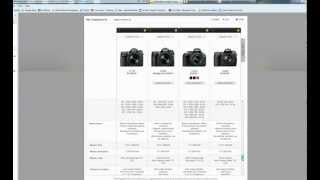 In this video, I go through some variables to consider before you go out and sell your camera (e.g. D300s, D7000, D5200) to buy a D7100. Let me know what you think in the comments.