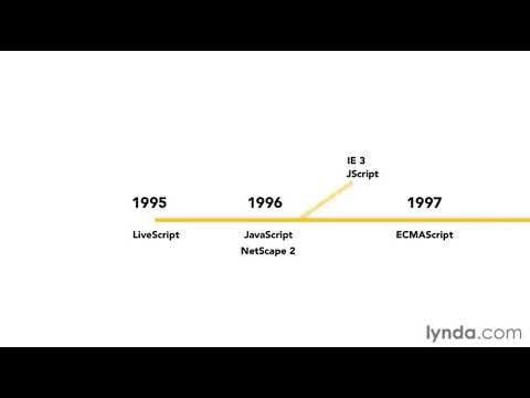 What is JavaScript? | lynda.com overview