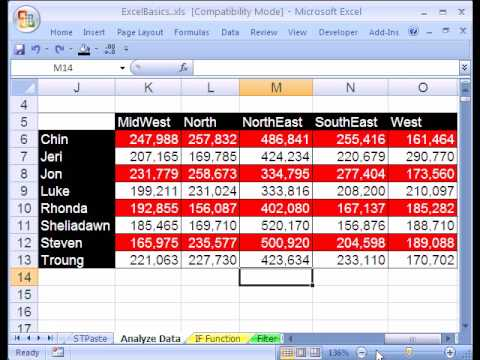 Introduction to Pivot Tables PivotTables