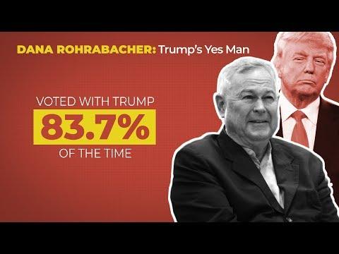 Dana Rohrabacher: Trump's Yes Man