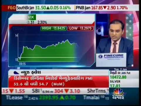 Overview of Stock Market by Vaishali Parekh
