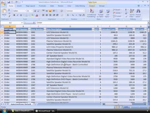 Microsoft Dynamics GP: Predictive Analysis