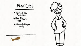 VanossGaming Gang AU Marcel/BasicallyIDoWork Animated Ref