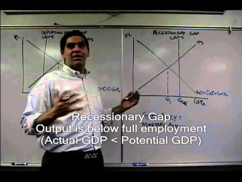 how to eliminate gdp gap