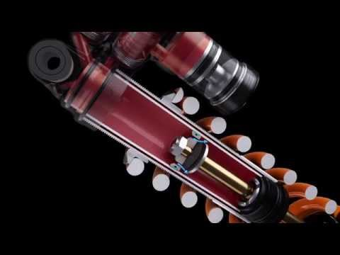 FOX X2 SHOCK TECHNOLOGY EXPLAINED