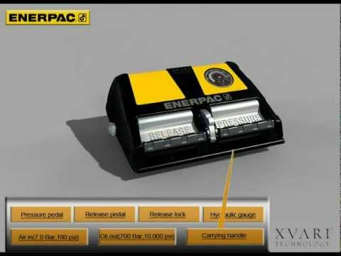 Enerpac Xvari® technology - Air Driven Hydraulic Foot Pump