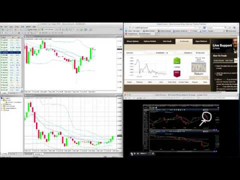 5 to10 Minute Trend Trading Strategy with 60 Second Binary Options