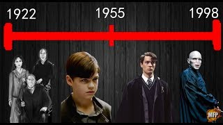 Video The Story of Lord Voldemort: Tom Riddle Origins Explained (Re-Upload July, 2017) MP3, 3GP, MP4, WEBM, AVI, FLV Agustus 2019