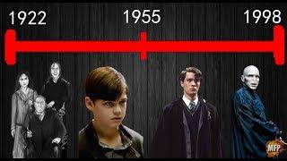 Video The Story of Lord Voldemort: Tom Riddle Origins Explained (Re-Upload July, 2017) MP3, 3GP, MP4, WEBM, AVI, FLV September 2019