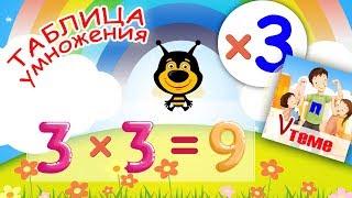 Музыкальная таблица умножения на 3. Развивающее видео для детей