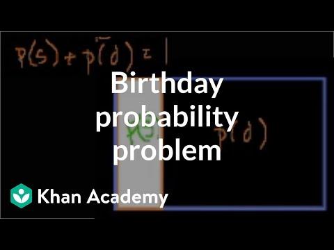 Birthday Probability Problem Video Khan Academy