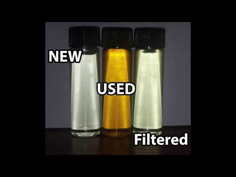 Cooking Oil Filter- Pure Gravity Filtration