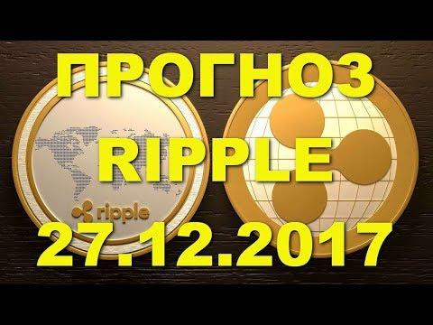XRP/USD — Рипл Ripple прогноз цены / график цены на 27.12.2017 / 27 декабря 2017 года