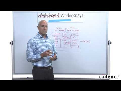 Whiteboard Wednesdays - Introduction to the new Tensilica Fusion G3 DSP
