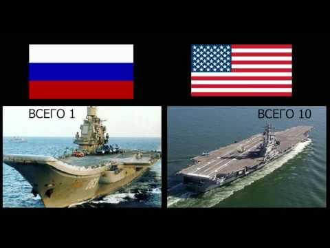Сравнение количества вооружения техники и живой силы двух стран  США и России - DomaVideo.Ru