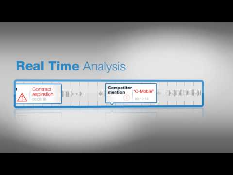 NICE Real Time Speech Analytics - Telco