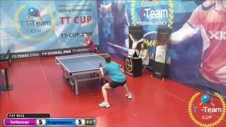 Кибанова А. vs Андрющенко В.