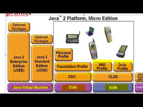 J2me introduction