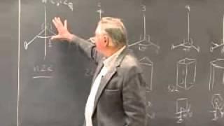 MIT 3.60 | Lec 10a: Symmetry, Structure, Tensor Properties Of Materials