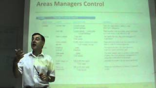 Principles Of Management - Lecture 36