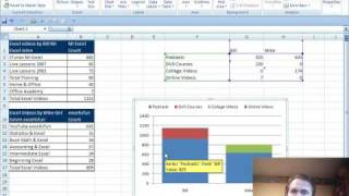 Mr Excel&excelisfun Trick #4: Comparative Charts