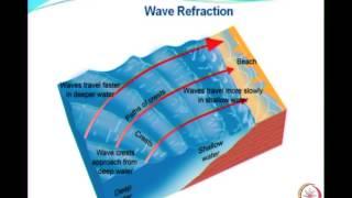 Mod-03 Lec-01 Wave Deformation I