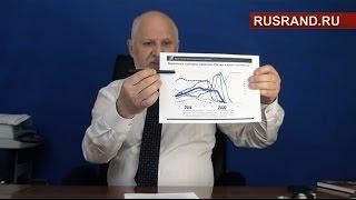 Как сменится власть в России