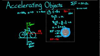 See more videos at:http://talkboard.com.au/In this video, we look at objects that are accelerating. We focus on trying to find the net force that causes the object to accelerate.