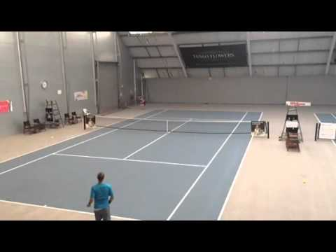 The 6 Game Situations in Tennis - Neutralising