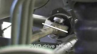 10. Ural 750 Spline Lubrication
