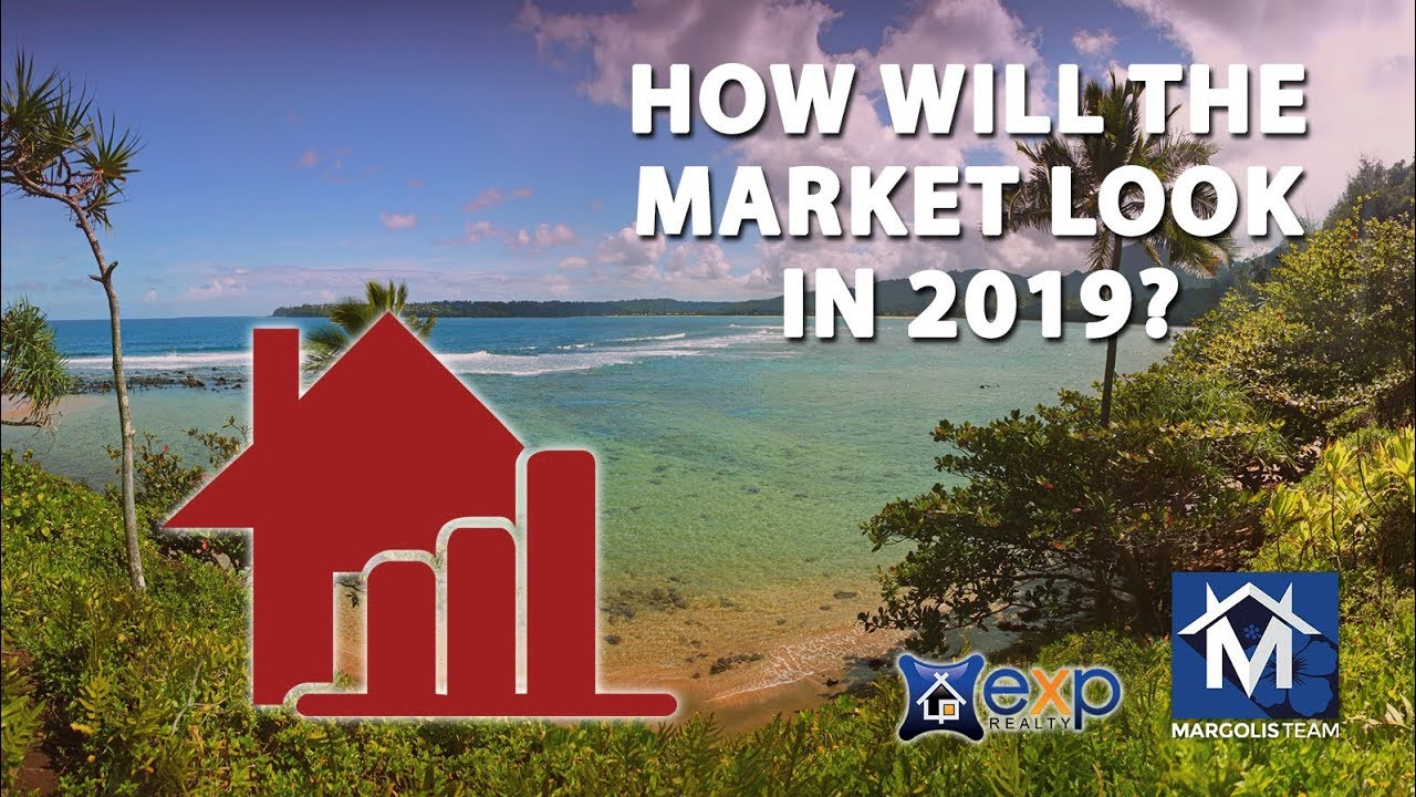 The Kauai Real Estate Market: A Year in Review