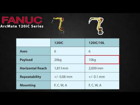 FANUC ArcMate 120iC Industrial Robot Series