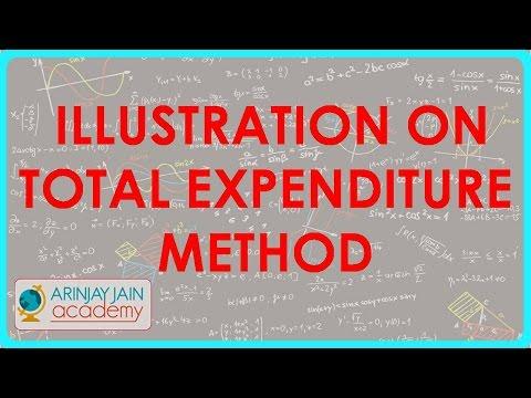 628.Class XII - Wirtschaftswissenschaften für CBSE, ICSE, NCERT - Illustration auf Gesamtkostenverfahren