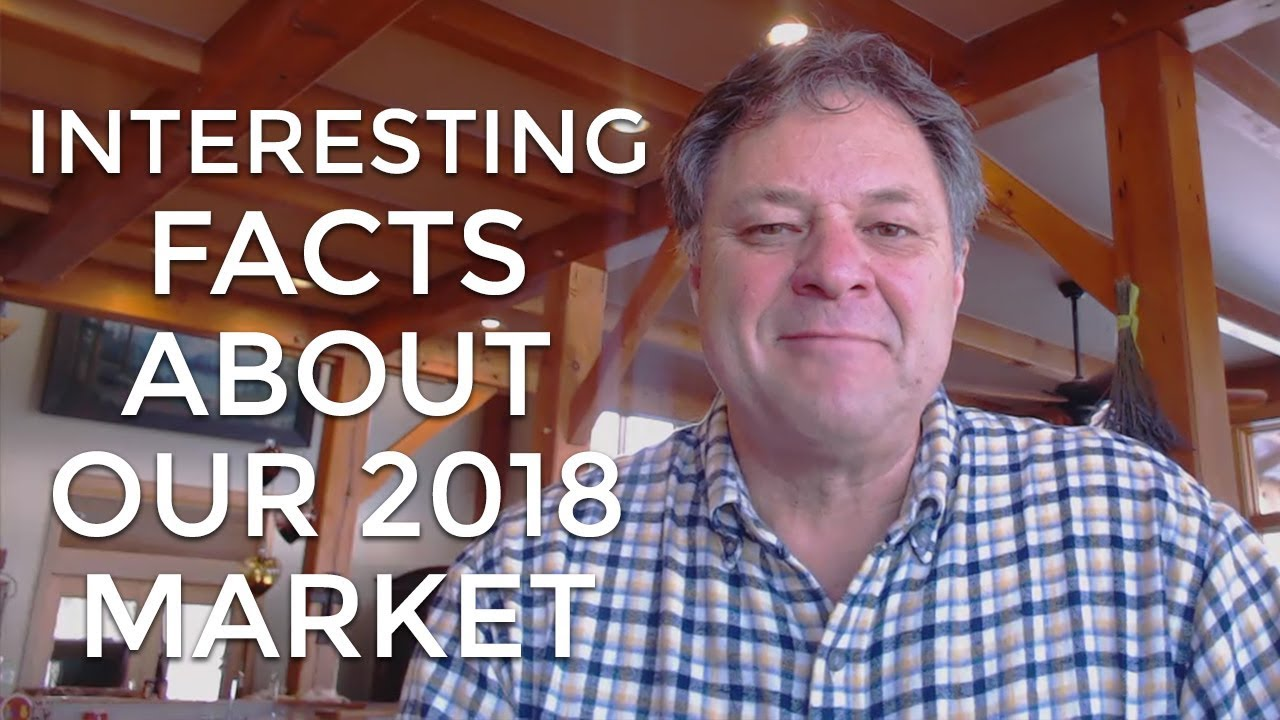 What Did Our National Real Estate Market Look Like in 2018?