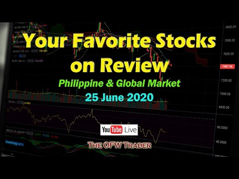 LIVE - Your Favorite Stocks on Review - 25 June 2020