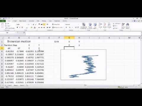 Drift in Random Walk- Simulations in Excel (part 2)