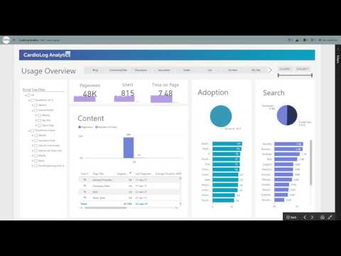How Government Institutions Can Improve SharePoint Office 365 Adoption with Analytics