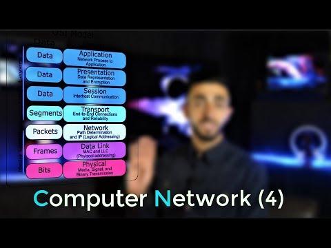 ما هو الـ DNS وكيف يعمل؟ وما هو الـ IP وكيف يعمل?  وما هو الرواتر وكيف يعمل؟ طبقة الشبكة (4)