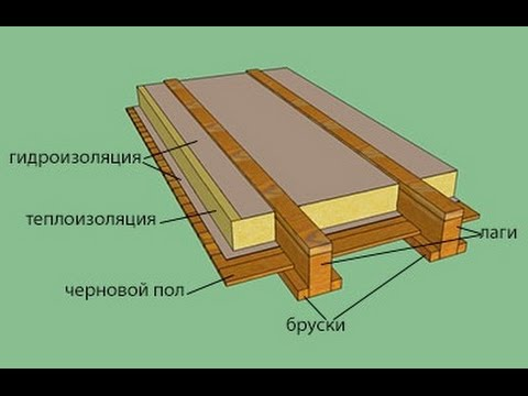 Как сделать правильно полы в деревянном доме