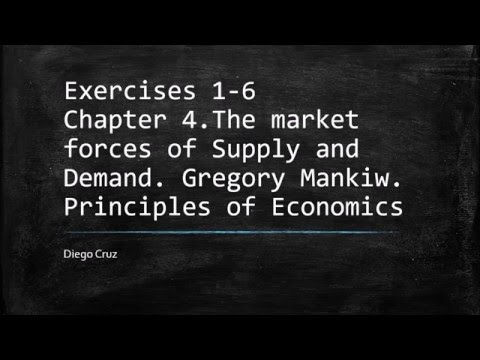 Chapter 4. The market forces of Supply and Demand.  Exercices 1-6-